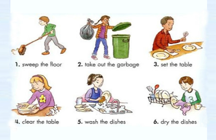 chores teach children responsibility essay Free essay: children need to learn responsibility at an early age it is something that can be taught to them by implementing small changes into their.